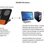 GESystem