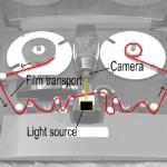 ScannerFilmRoute
